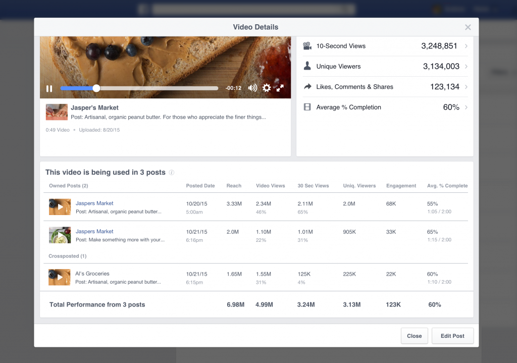 , Facebook Coupling Short Video Release and Effectiveness Information