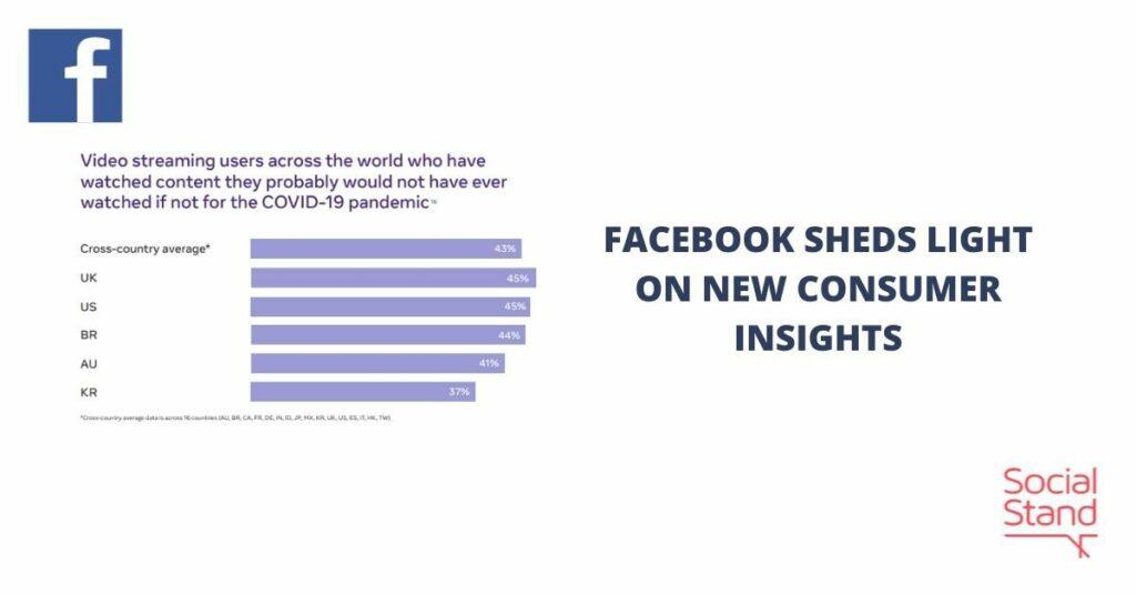 Facebook Sheds Light on New Consumer Behavior Insights