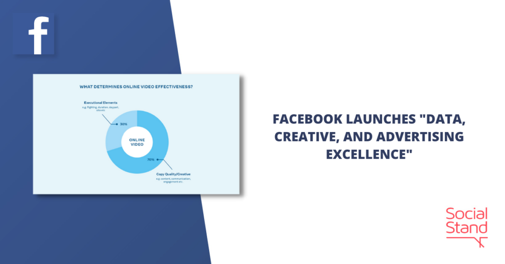 """Facebook Launches """"Data, Creative and Advertising Excellence"""""""